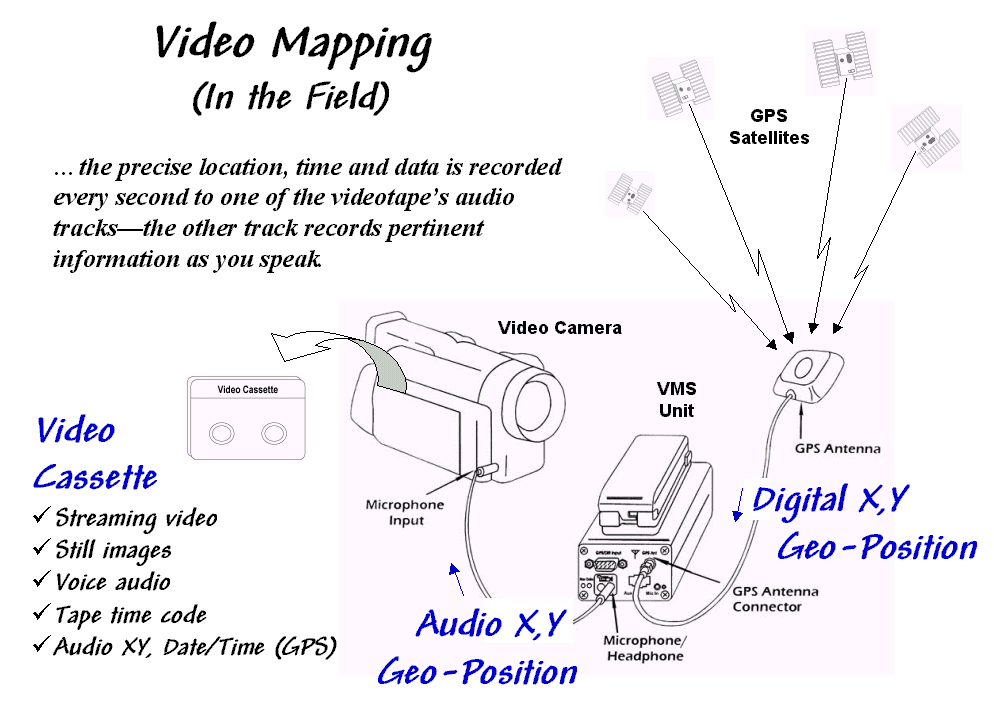 an analysis of the topic of the visualization Eas: automated text analysis, topic modeling and associated information visualization tech- niques the following sections describe the state of the art in each of these areas.