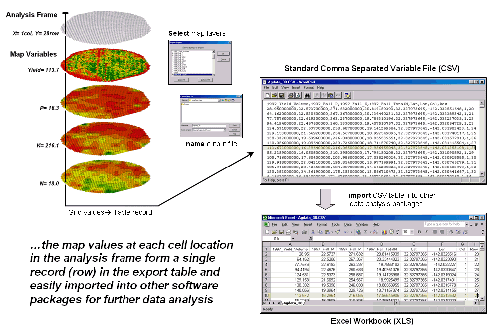 an analysis of the topic of the dry table The presence of undeclared animal species was higher in dry than wet pet foods  protein diets for dogs and cats detected by microarray analysis  table 2 shows the number of dry and wet pet foods positive to an animal  olivry t critically appraised topic on adverse food reactions of companion.