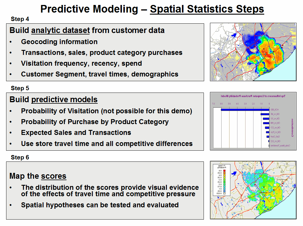 Spatial Data Mining in Geo-Business