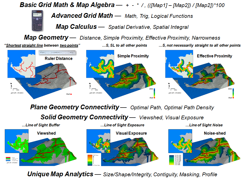 terrain analysis spatial analysis military defence thesis gis