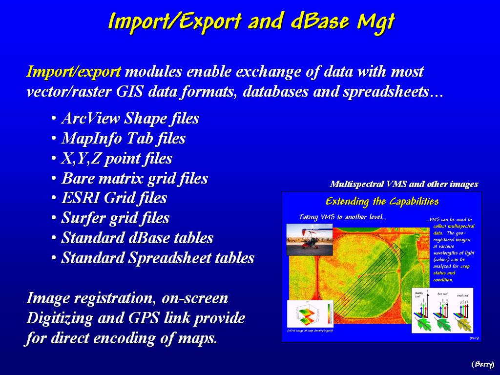 MapCalc Interface and Display