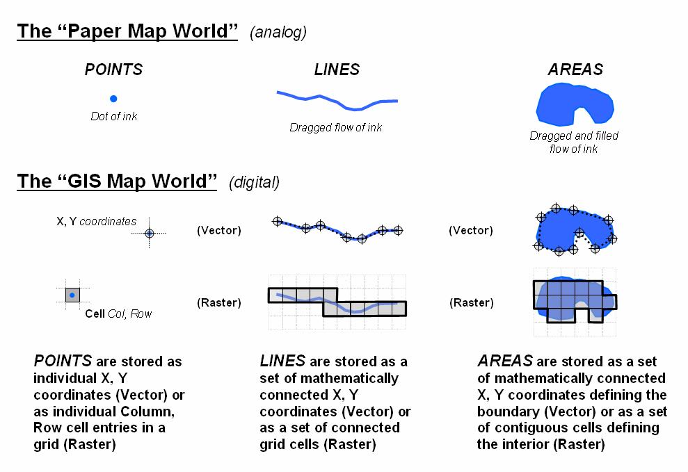 GIS Abbreviations  TZ  LAND INFO Worldwide Mapping