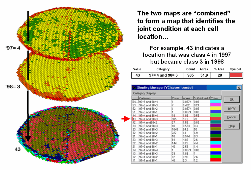 Figure 2 Coincidence Map Identifying The Joint Conditions For Both Years