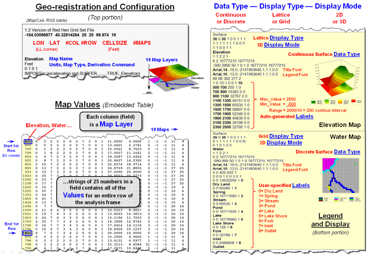 Map analysis topic 18 understanding grid basd data gamestrikefo Image collections