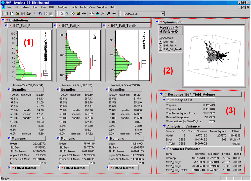 statistical analysis software packages