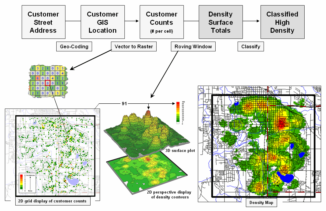 spatial data in gis pdf