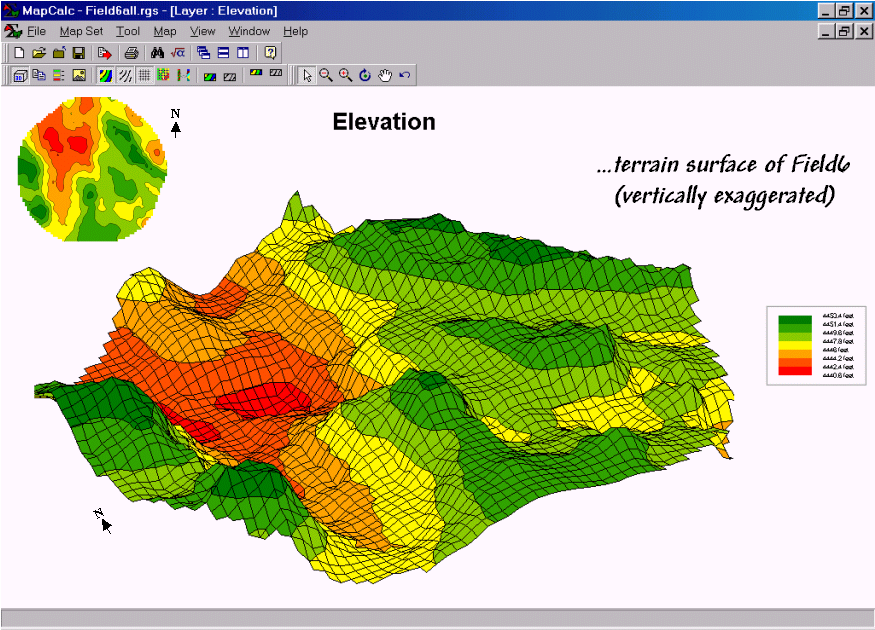 Mapping Surface Flows And Pooling
